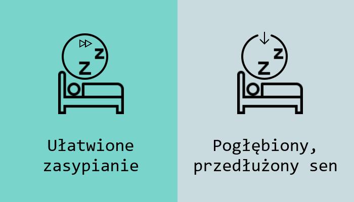 Działanie tabletek nasennych - ułatwione zasypianie i pogłębiony sen